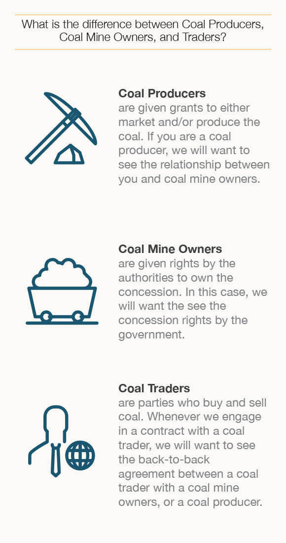What is the difference between Coal Producers, Coal Mine Owners, and Traders